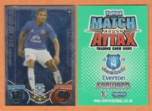 Everton Jermaine Beckford Star Signing